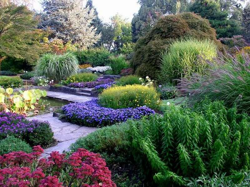 Orto botanico brera scoprire milano e dintorni